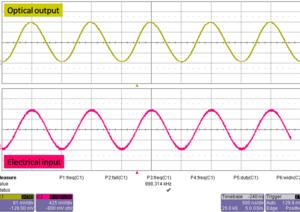 TOPTICA AG - iBeam smart: 独特的模拟调制性能